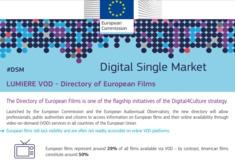 Lumiere VOD: el primer directori online de pel·lícules europees